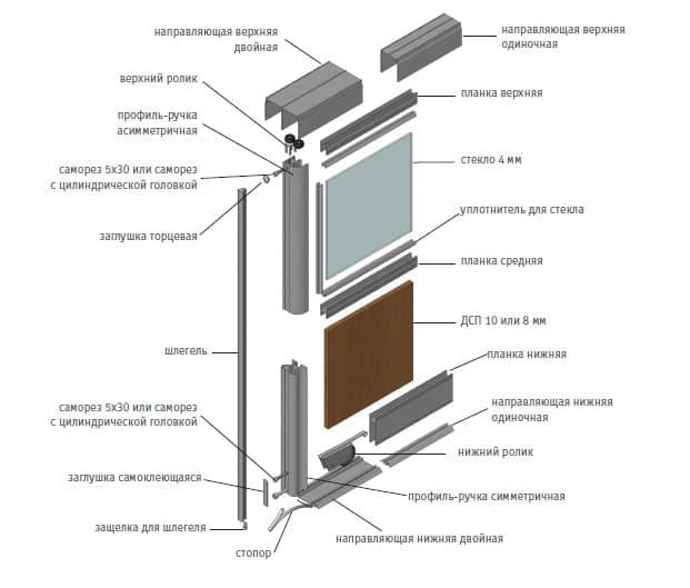 система направляющих дверей